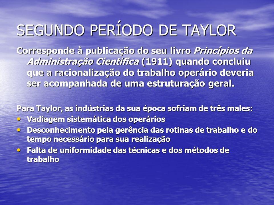 SEGUNDO PERÍODO DE TAYLOR Corresponde à publicação do seu livro Princípios da Administração Cientifica (1911) quando concluiu que a racionalização do