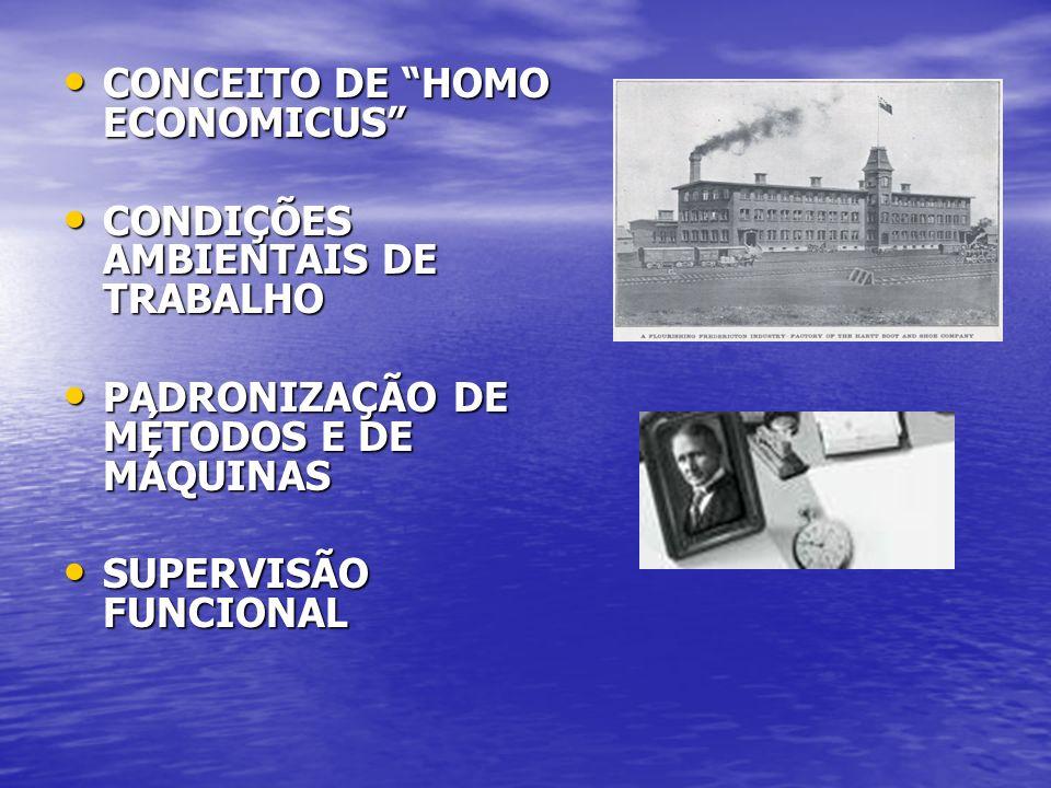 CONCEITO DE HOMO ECONOMICUS CONCEITO DE HOMO ECONOMICUS CONDIÇÕES AMBIENTAIS DE TRABALHO CONDIÇÕES AMBIENTAIS DE TRABALHO PADRONIZAÇÃO DE MÉTODOS E DE