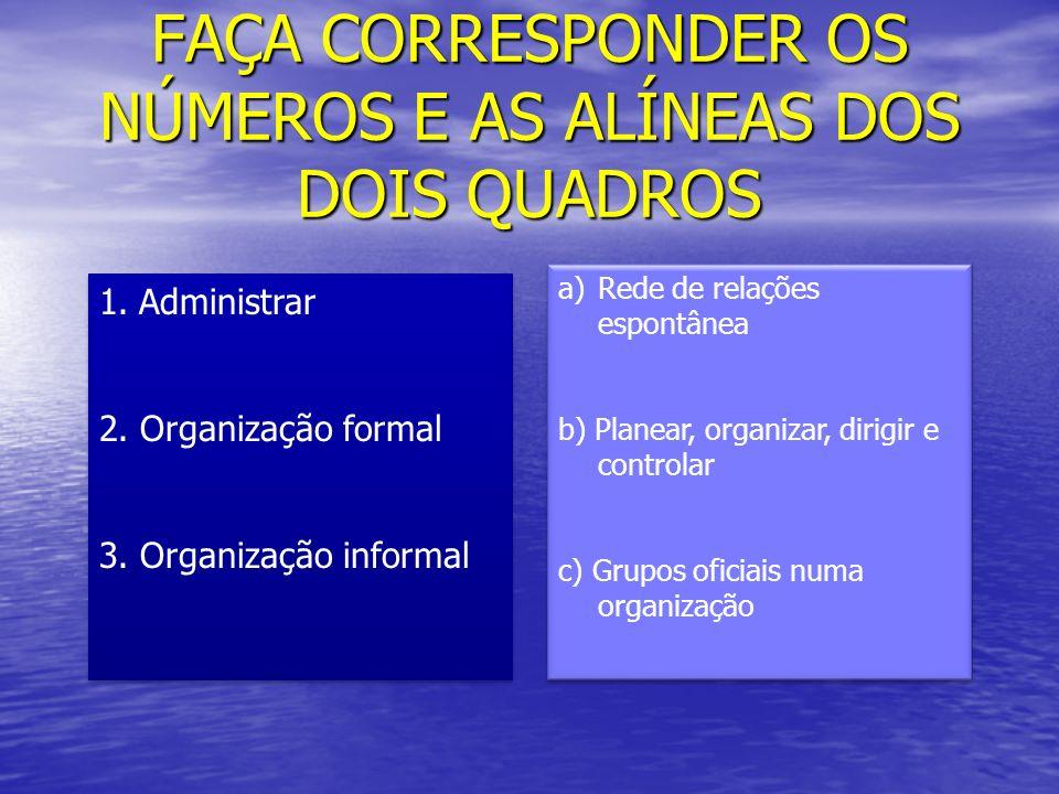 FAÇA CORRESPONDER OS NÚMEROS E AS ALÍNEAS DOS DOIS QUADROS 1.Administrar 2. Organização formal 3. Organização informal 1.Administrar 2. Organização fo