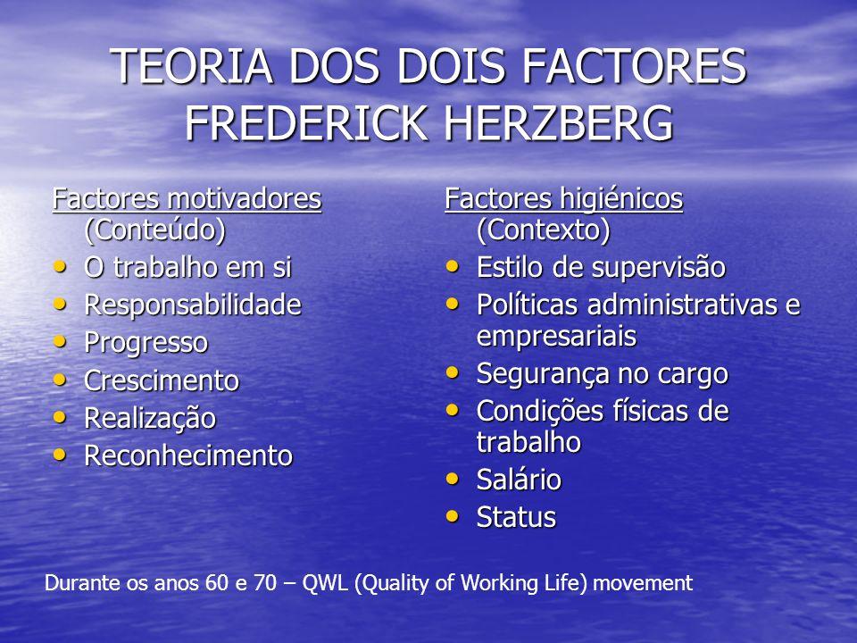 TEORIA DOS DOIS FACTORES FREDERICK HERZBERG Factores motivadores (Conteúdo) O trabalho em si O trabalho em si Responsabilidade Responsabilidade Progre