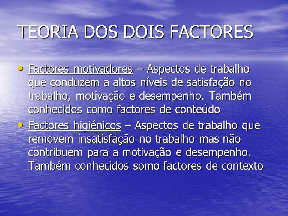 TEORIA DOS DOIS FACTORES Factores motivadores – Aspectos de trabalho que conduzem a altos níveis de satisfação no trabalho, motivação e desempenho. Ta