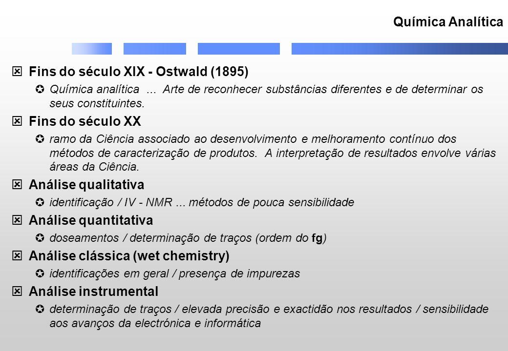Química Analítica Fins do século XIX - Ostwald (1895) Química analítica... Arte de reconhecer substâncias diferentes e de determinar os seus constitui