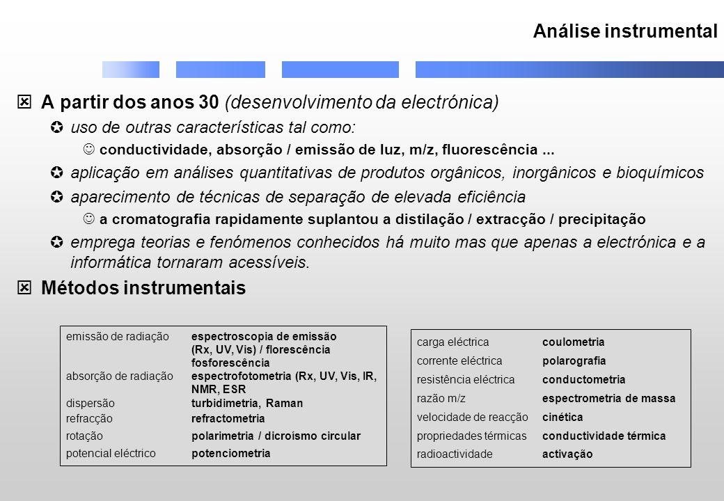Análise instrumental A partir dos anos 30 (desenvolvimento da electrónica) uso de outras características tal como: conductividade, absorção / emissão