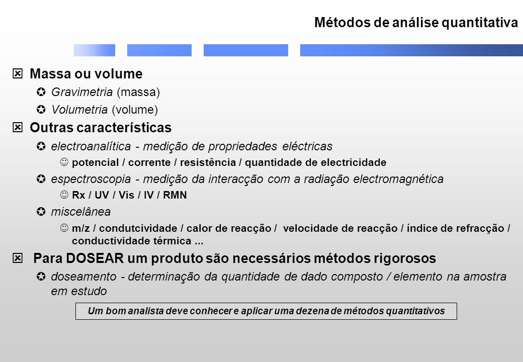 Métodos de análise quantitativa Massa ou volume Gravimetria (massa) Volumetria (volume) Outras características electroanalítica - medição de proprieda