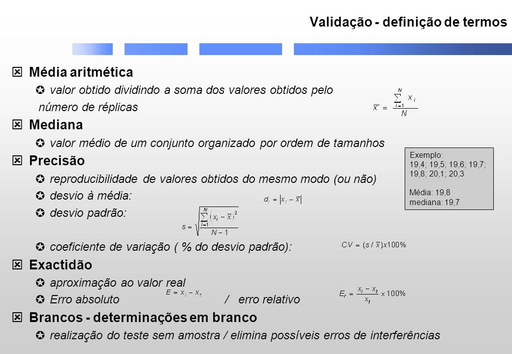 Validação - definição de termos Média aritmética valor obtido dividindo a soma dos valores obtidos pelo número de réplicas Mediana valor médio de um c