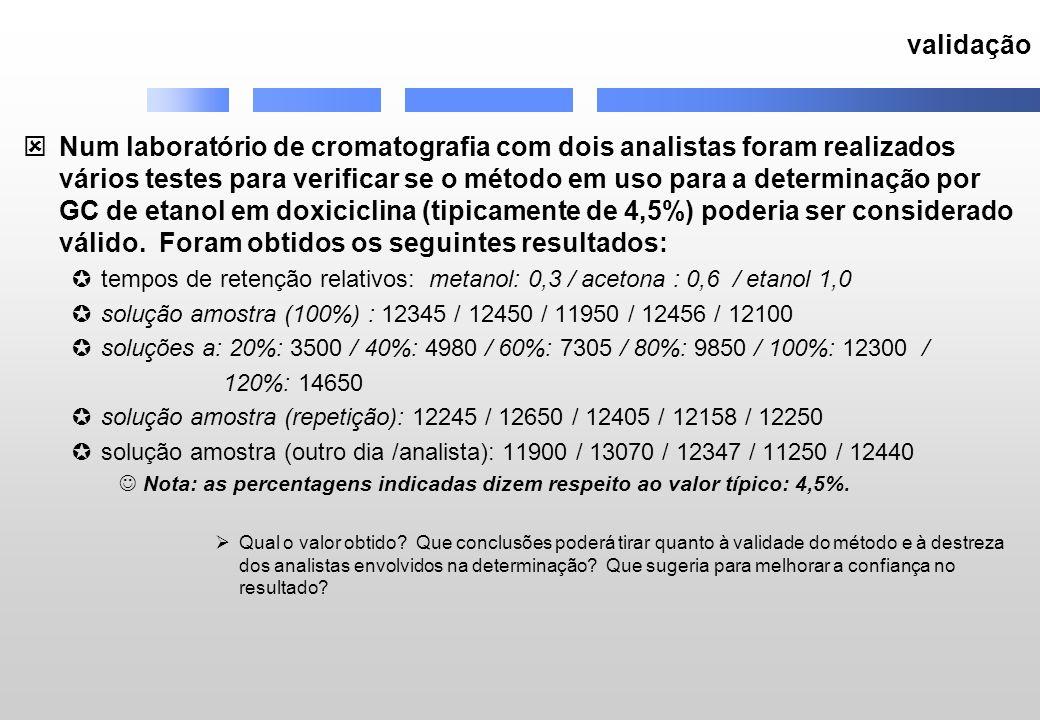 validação Num laboratório de cromatografia com dois analistas foram realizados vários testes para verificar se o método em uso para a determinação por