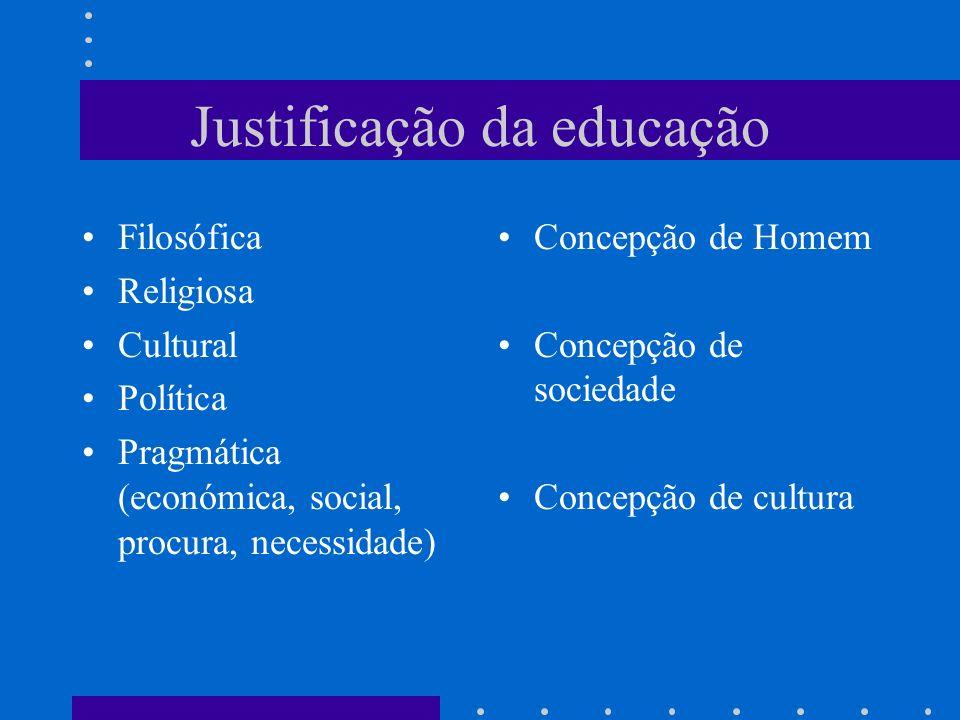 Justificação da educação Filosófica Religiosa Cultural Política Pragmática (económica, social, procura, necessidade) Concepção de Homem Concepção de s
