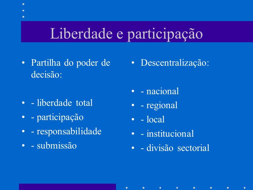 Liberdade e participação Partilha do poder de decisão: - liberdade total - participação - responsabilidade - submissão Descentralização: - nacional -