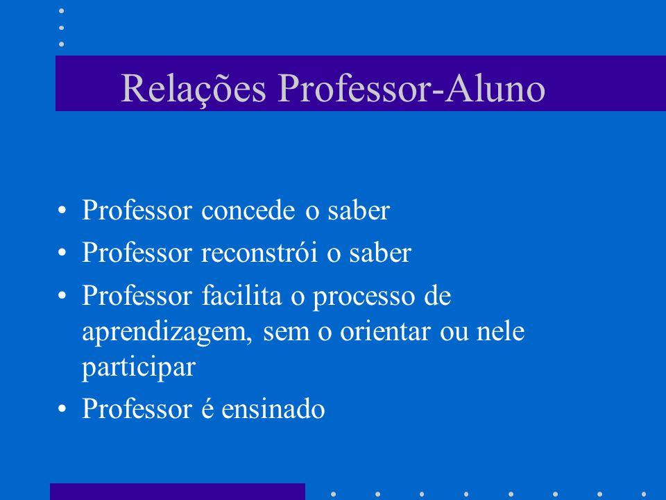 Relações Professor-Aluno Professor concede o saber Professor reconstrói o saber Professor facilita o processo de aprendizagem, sem o orientar ou nele