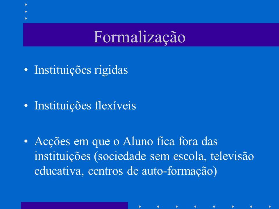Formalização Instituições rígidas Instituições flexíveis Acções em que o Aluno fica fora das instituições (sociedade sem escola, televisão educativa,