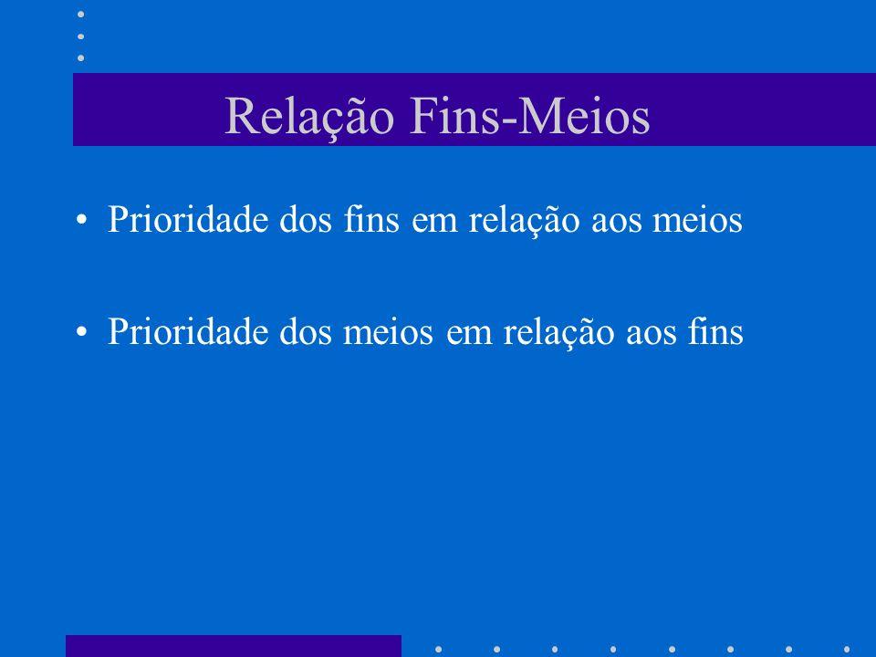 Relação Fins-Meios Prioridade dos fins em relação aos meios Prioridade dos meios em relação aos fins