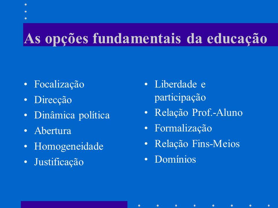 As opções fundamentais da educação Focalização Direcção Dinâmica política Abertura Homogeneidade Justificação Liberdade e participação Relação Prof.-A