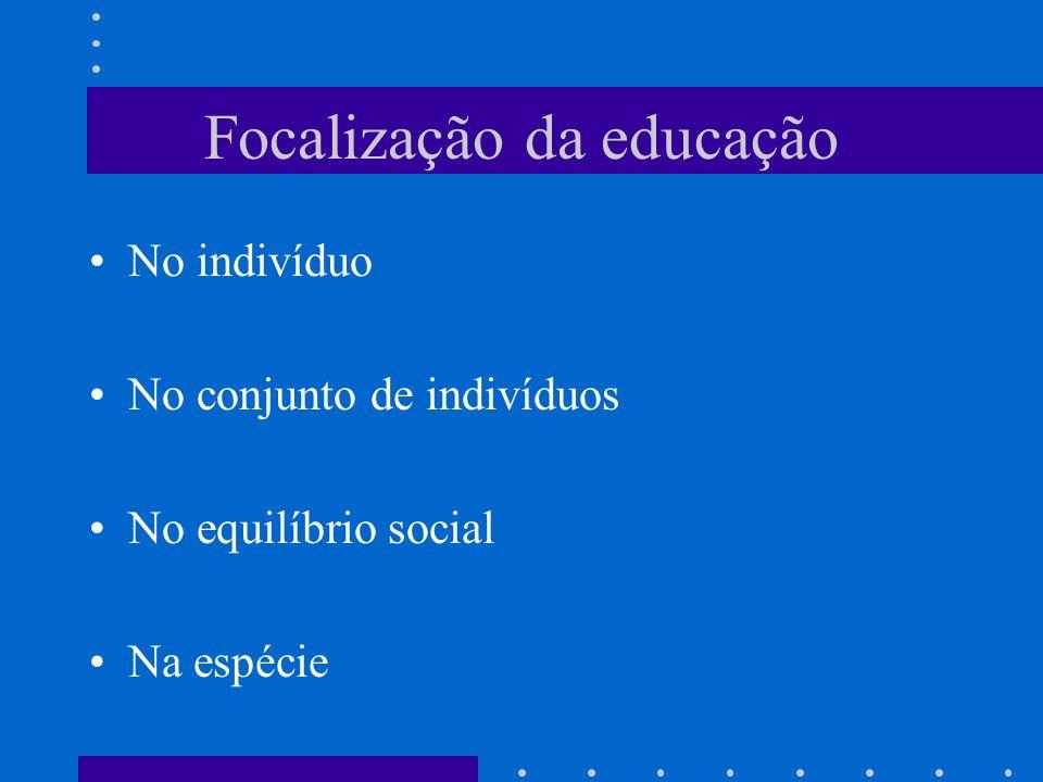 Focalização da educação No indivíduo No conjunto de indivíduos No equilíbrio social Na espécie
