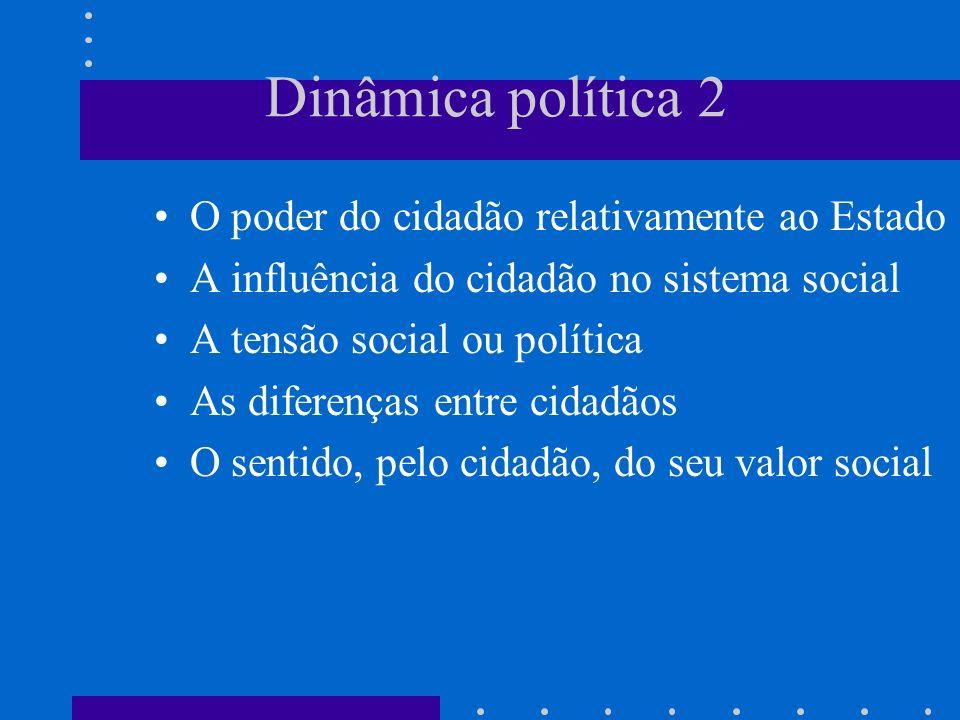 Dinâmica política 2 O poder do cidadão relativamente ao Estado A influência do cidadão no sistema social A tensão social ou política As diferenças ent