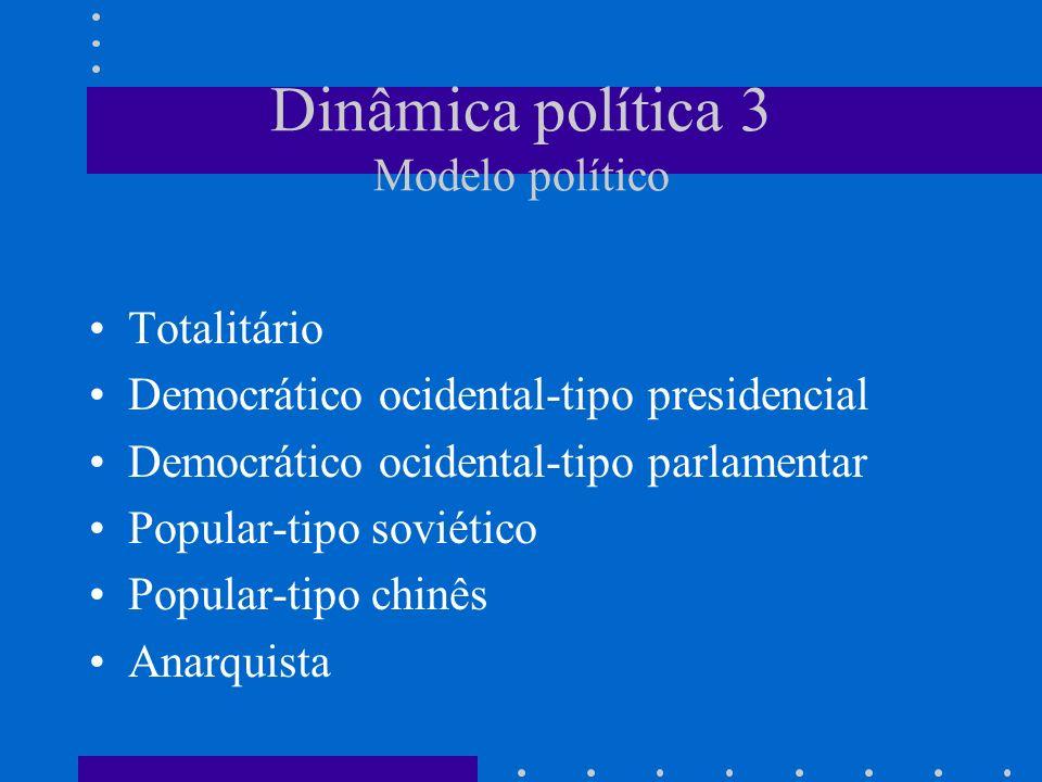 Dinâmica política 3 Modelo político Totalitário Democrático ocidental-tipo presidencial Democrático ocidental-tipo parlamentar Popular-tipo soviético