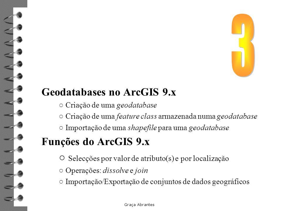 Geodatabases no ArcGIS 9.x Criação de uma geodatabase Criação de uma feature class armazenada numa geodatabase Importação de uma shapefile para uma ge
