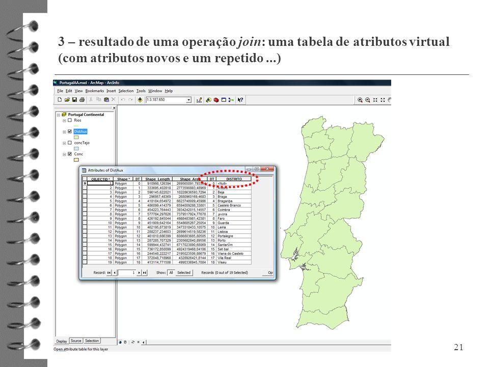 3 – resultado de uma operação join: uma tabela de atributos virtual (com atributos novos e um repetido...) 21