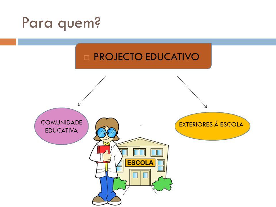 Para quem? PROJECTO EDUCATIVO COMUNIDADE EDUCATIVA EXTERIORES Á ESCOLA