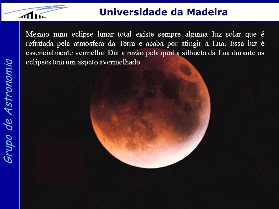 10 Grupo de Astronomia Universidade da Madeira Mesmo num eclipse lunar total existe sempre alguma luz solar que é refratada pela atmosfera da Terra e