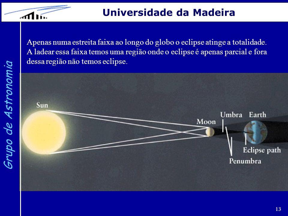 13 Grupo de Astronomia Universidade da Madeira Apenas numa estreita faixa ao longo do globo o eclipse atinge a totalidade. A ladear essa faixa temos u