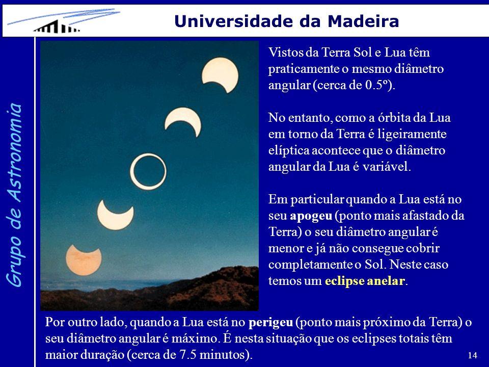 14 Grupo de Astronomia Universidade da Madeira Vistos da Terra Sol e Lua têm praticamente o mesmo diâmetro angular (cerca de 0.5º). No entanto, como a
