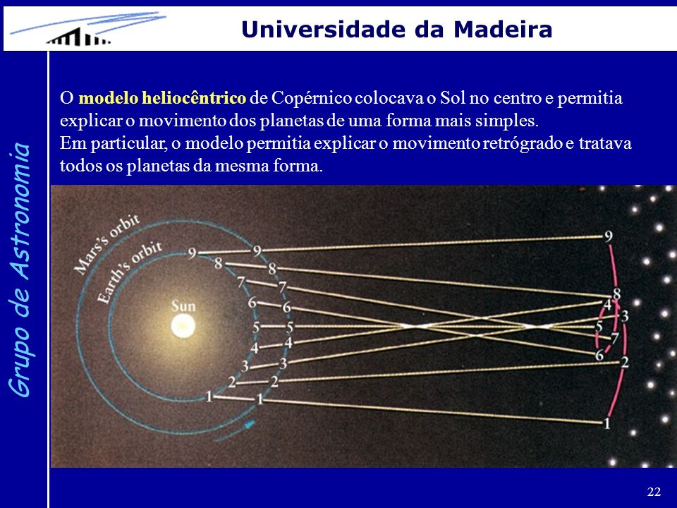 22 Grupo de Astronomia Universidade da Madeira O modelo heliocêntrico de Copérnico colocava o Sol no centro e permitia explicar o movimento dos planet