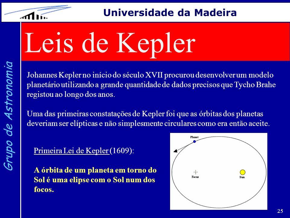 25 Grupo de Astronomia Universidade da Madeira Leis de Kepler Johannes Kepler no início do século XVII procurou desenvolver um modelo planetário utili