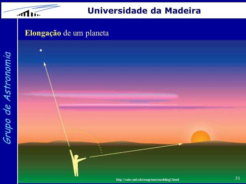 31 Grupo de Astronomia Universidade da Madeira Elongação de um planeta http://astro.unl.edu/naap/ssm/modeling2.html