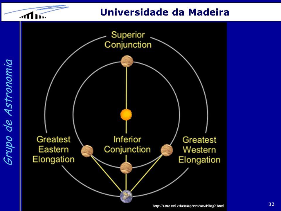32 Grupo de Astronomia Universidade da Madeira http://astro.unl.edu/naap/ssm/modeling2.html