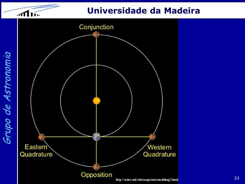 33 Grupo de Astronomia Universidade da Madeira http://astro.unl.edu/naap/ssm/modeling2.html