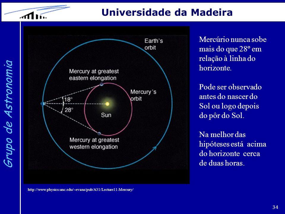 34 Grupo de Astronomia Universidade da Madeira Mercúrio nunca sobe mais do que 28º em relação à linha do horizonte. Pode ser observado antes do nascer