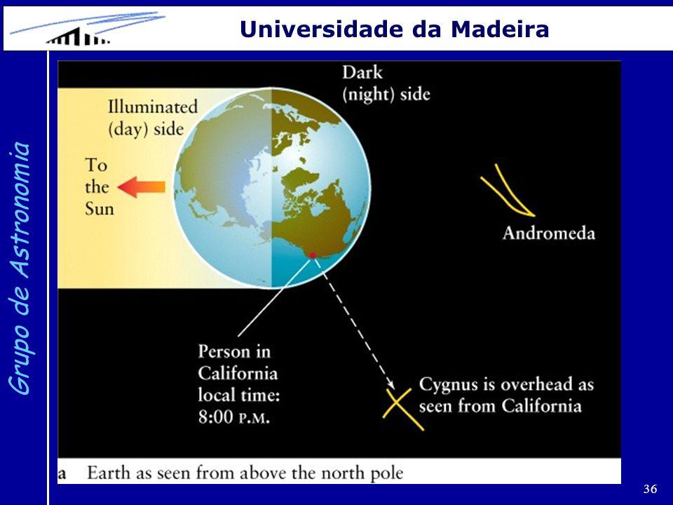 36 Grupo de Astronomia Universidade da Madeira