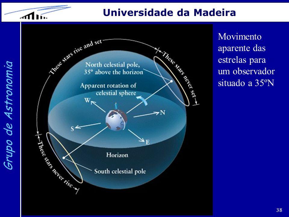 38 Grupo de Astronomia Universidade da Madeira Movimento aparente das estrelas para um observador situado a 35ºN