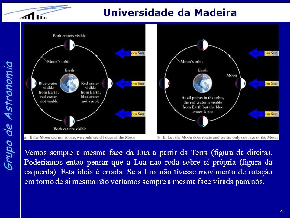4 Grupo de Astronomia Universidade da Madeira Vemos sempre a mesma face da Lua a partir da Terra (figura da direita). Poderíamos então pensar que a Lu