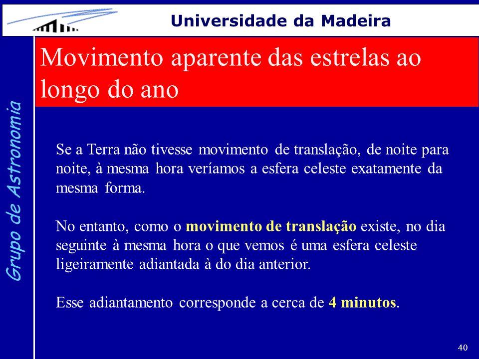 40 Grupo de Astronomia Universidade da Madeira Movimento aparente das estrelas ao longo do ano Se a Terra não tivesse movimento de translação, de noit