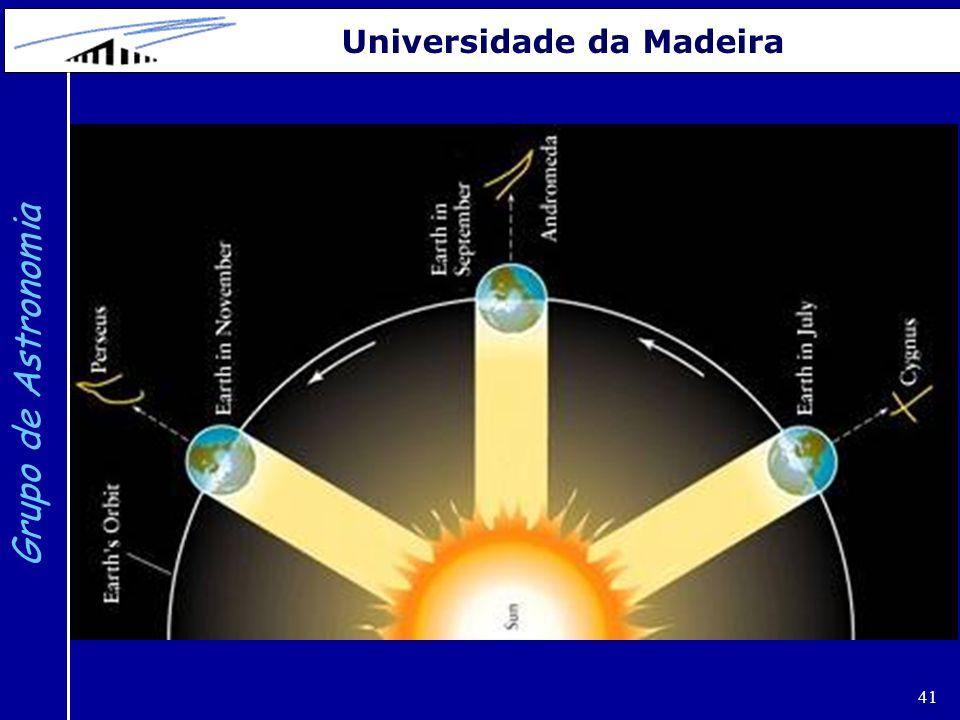 41 Grupo de Astronomia Universidade da Madeira