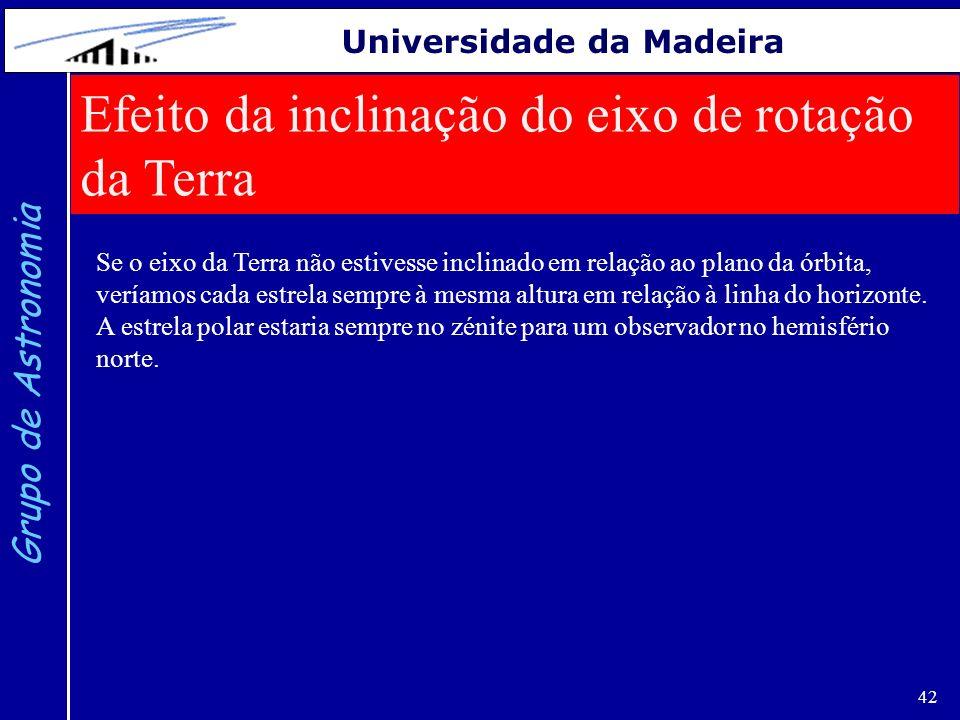 42 Grupo de Astronomia Universidade da Madeira Efeito da inclinação do eixo de rotação da Terra Se o eixo da Terra não estivesse inclinado em relação