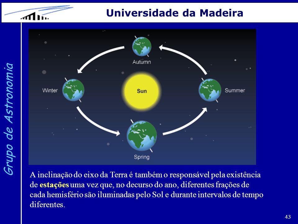 43 Grupo de Astronomia Universidade da Madeira A inclinação do eixo da Terra é também o responsável pela existência de estações uma vez que, no decurs