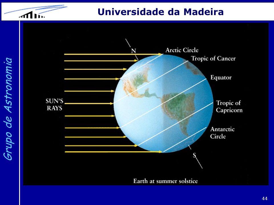 44 Grupo de Astronomia Universidade da Madeira