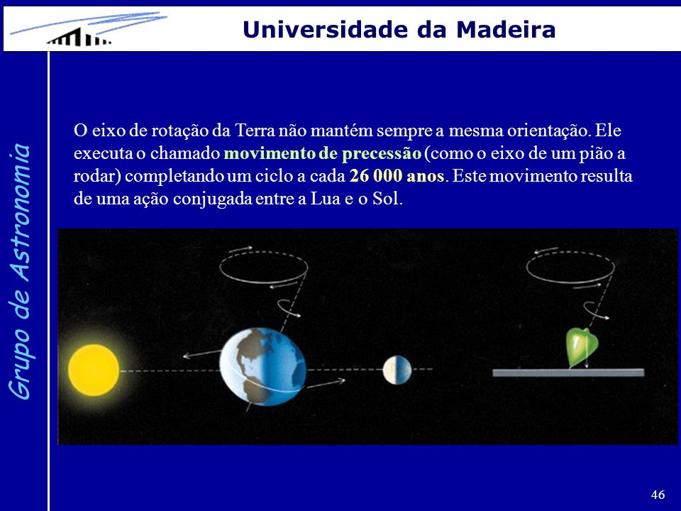 46 Grupo de Astronomia Universidade da Madeira O eixo de rotação da Terra não mantém sempre a mesma orientação. Ele executa o chamado movimento de pre