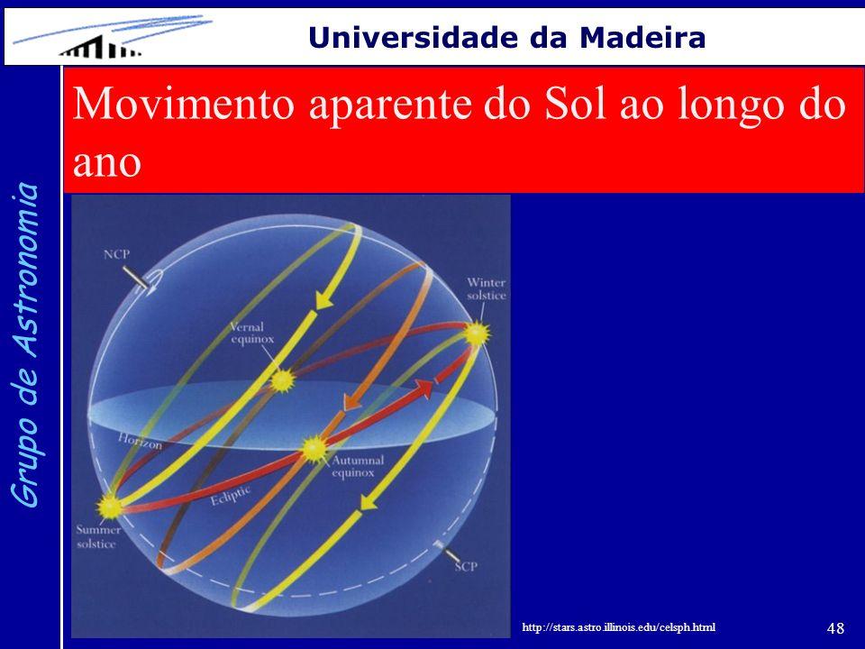 48 Grupo de Astronomia Universidade da Madeira http://stars.astro.illinois.edu/celsph.html Movimento aparente do Sol ao longo do ano