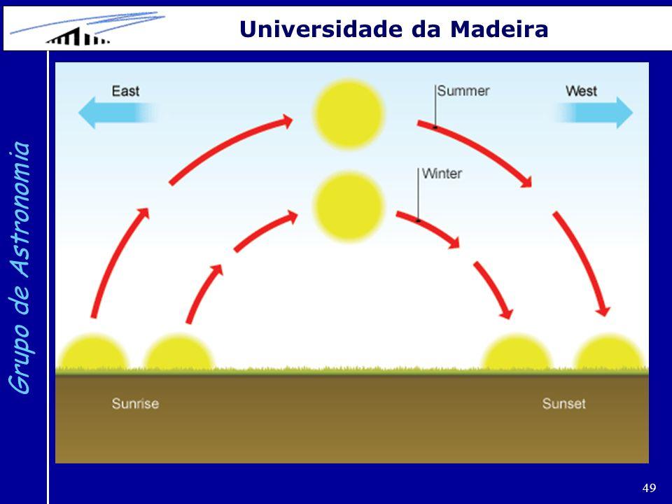 49 Grupo de Astronomia Universidade da Madeira