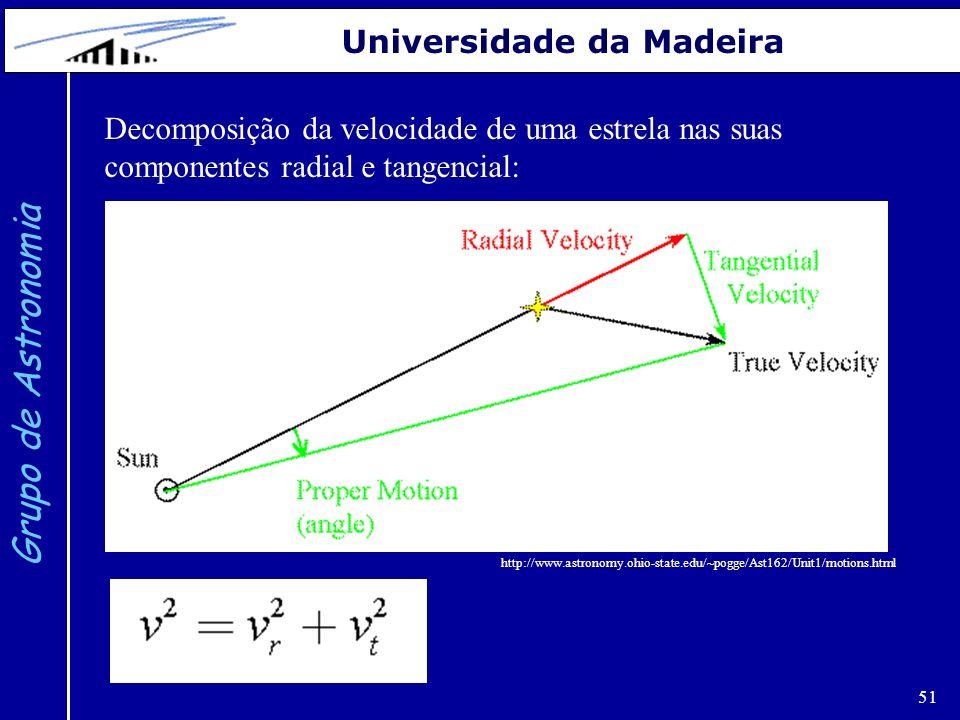 51 Grupo de Astronomia Universidade da Madeira Decomposição da velocidade de uma estrela nas suas componentes radial e tangencial: http://www.astronom