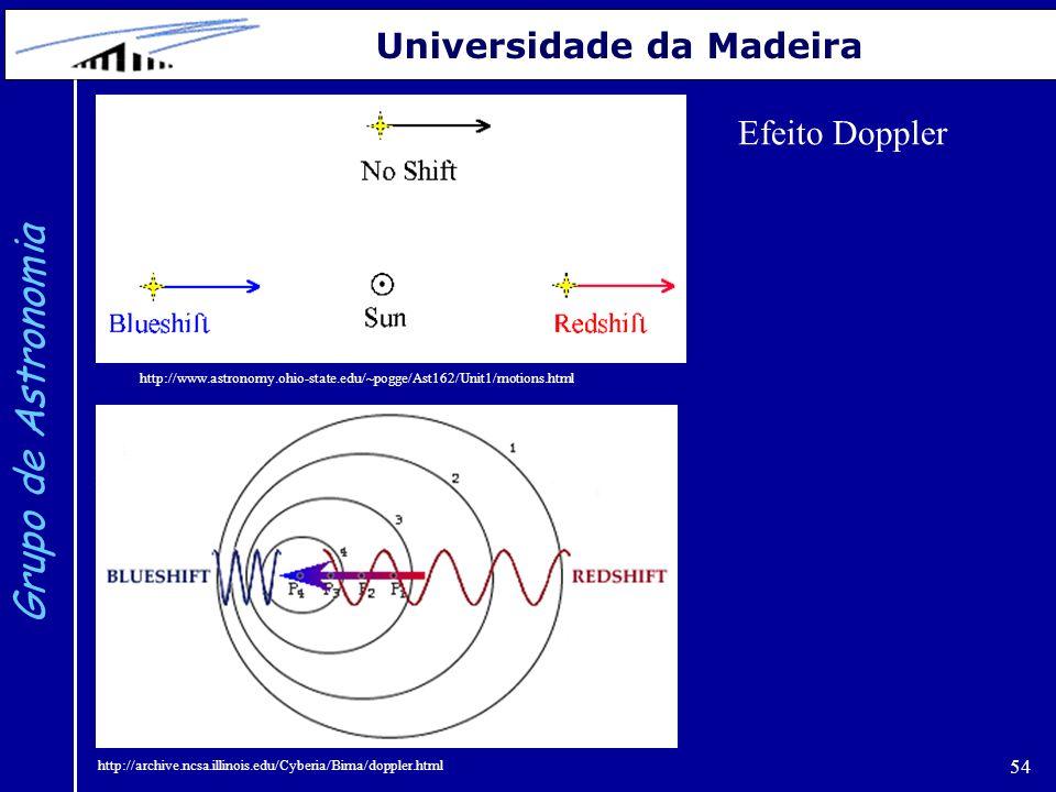 54 Grupo de Astronomia Universidade da Madeira http://archive.ncsa.illinois.edu/Cyberia/Bima/doppler.html http://www.astronomy.ohio-state.edu/~pogge/A