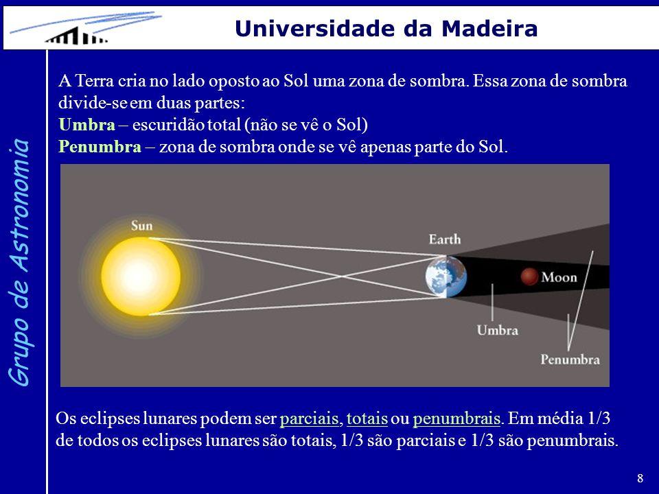 8 Grupo de Astronomia Universidade da Madeira A Terra cria no lado oposto ao Sol uma zona de sombra. Essa zona de sombra divide-se em duas partes: Umb