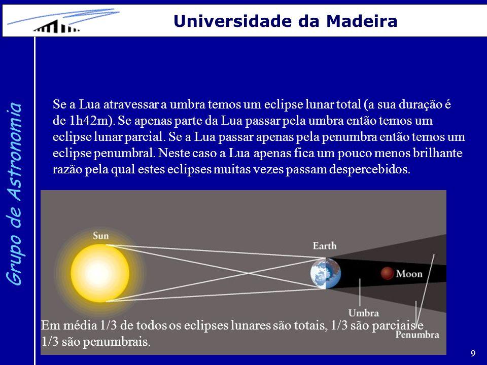 9 Grupo de Astronomia Universidade da Madeira Se a Lua atravessar a umbra temos um eclipse lunar total (a sua duração é de 1h42m). Se apenas parte da