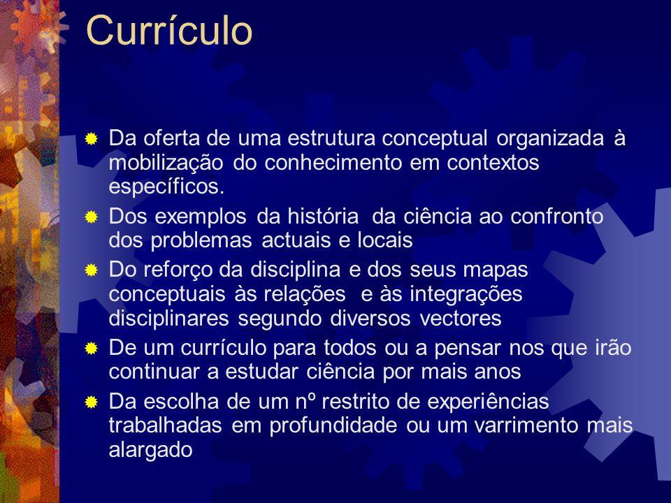 Currículo Da oferta de uma estrutura conceptual organizada à mobilização do conhecimento em contextos específicos. Dos exemplos da história da ciência