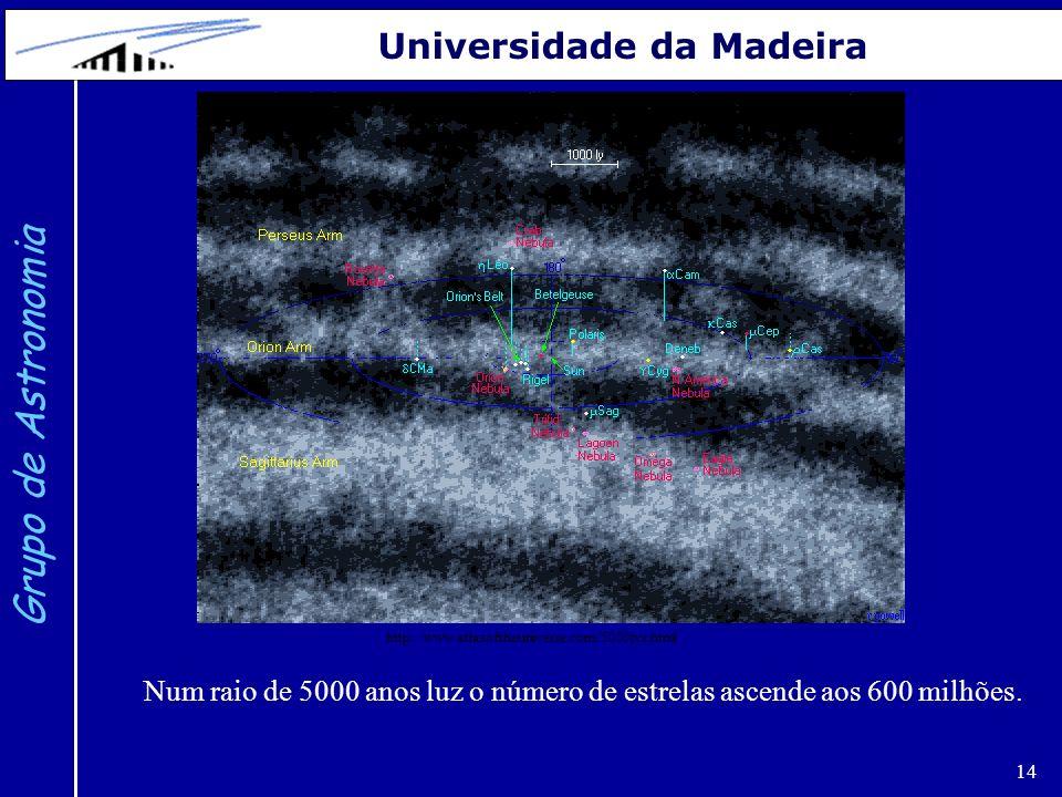 14 Grupo de Astronomia Universidade da Madeira Num raio de 5000 anos luz o número de estrelas ascende aos 600 milhões.