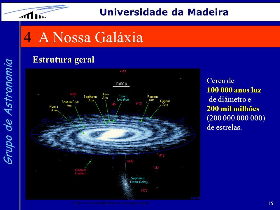 15 Grupo de Astronomia Universidade da Madeira Cerca de 100 000 anos luz de diâmetro e 200 mil milhões (200 000 000 000) de estrelas.