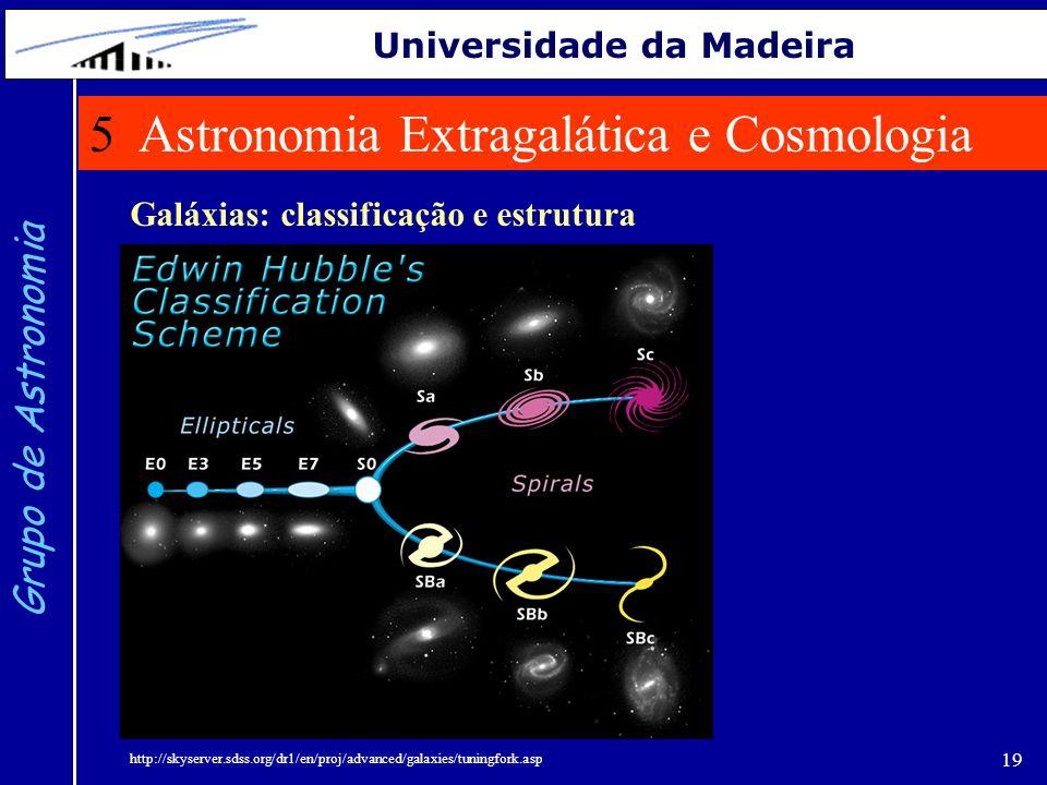 19 Grupo de Astronomia Universidade da Madeira 5 Astronomia Extragalática e Cosmologia Galáxias: classificação e estrutura http://skyserver.sdss.org/dr1/en/proj/advanced/galaxies/tuningfork.asp